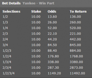 what is a yankee bet