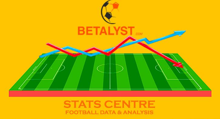 Stats Centre