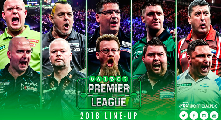 2018 PDC World Cup of Darts - The Outrights - Betting Preview
